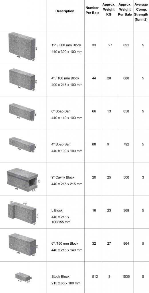 concrete blocks-2